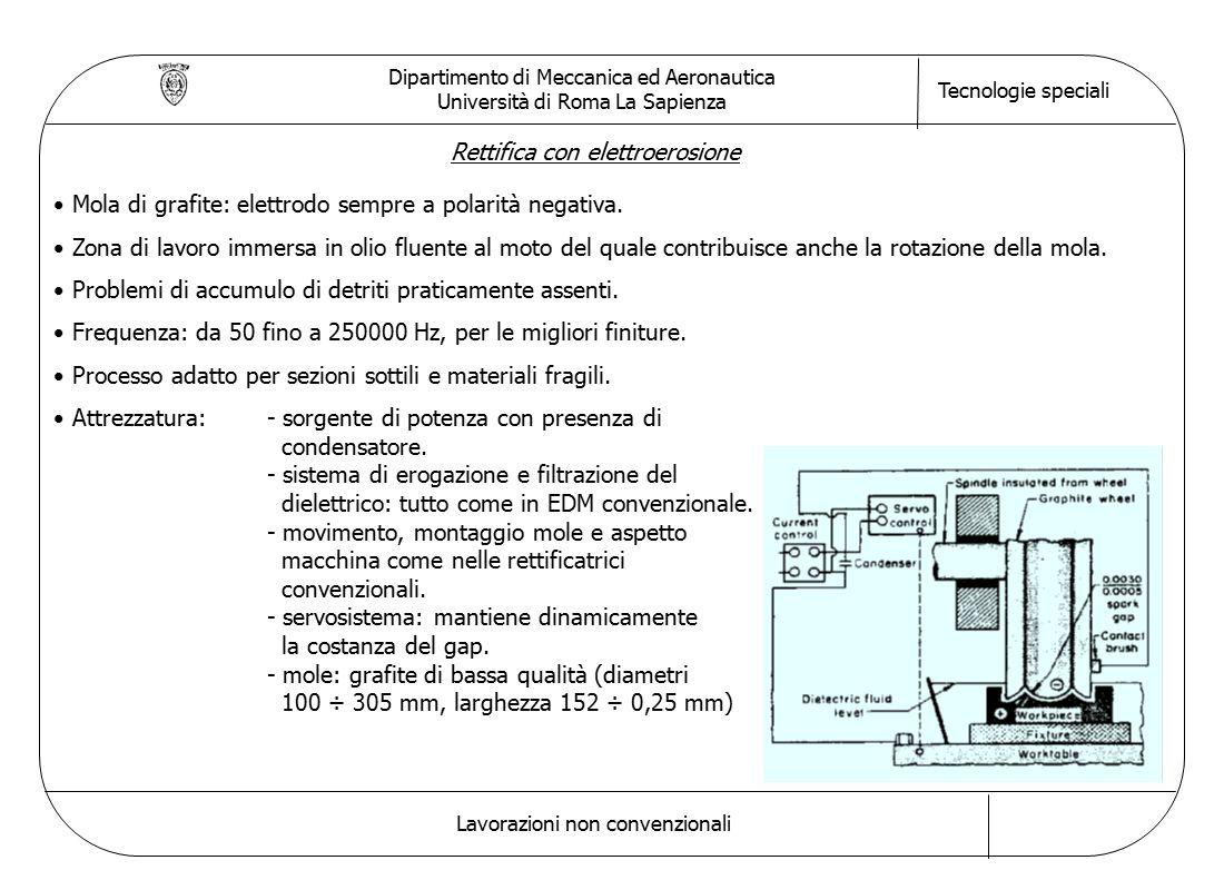 Dipartimento di Meccanica ed Aeronautica Università di Roma La Sapienza Tecnologie speciali Lavorazioni non convenzionali Rettifica con elettroerosione Mola di grafite: elettrodo sempre a polarità negativa.