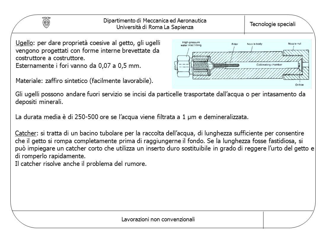 Dipartimento di Meccanica ed Aeronautica Università di Roma La Sapienza Tecnologie speciali Lavorazioni non convenzionali Ugello: per dare proprietà coesive al getto, gli ugelli vengono progettati con forme interne brevettate da costruttore a costruttore.
