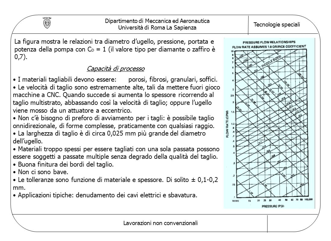 Dipartimento di Meccanica ed Aeronautica Università di Roma La Sapienza Tecnologie speciali Lavorazioni non convenzionali La figura mostra le relazioni tra diametro d'ugello, pressione, portata e potenza della pompa con C D = 1 (il valore tipo per diamante o zaffiro è 0,7).