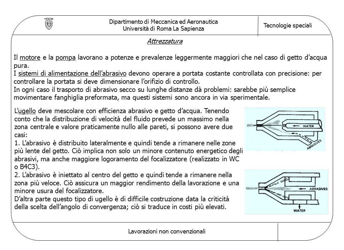 Dipartimento di Meccanica ed Aeronautica Università di Roma La Sapienza Tecnologie speciali Lavorazioni non convenzionali Attrezzatura Il motore e la pompa lavorano a potenze e prevalenze leggermente maggiori che nel caso di getto d'acqua pura.