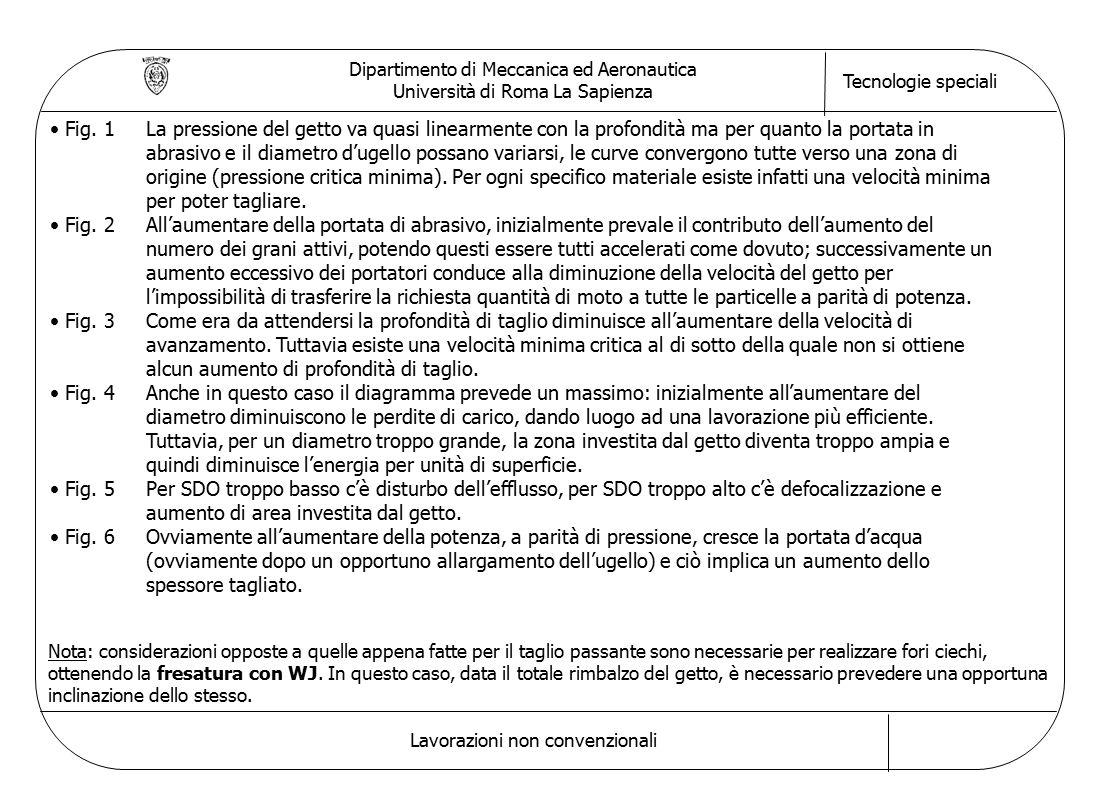 Dipartimento di Meccanica ed Aeronautica Università di Roma La Sapienza Tecnologie speciali Lavorazioni non convenzionali Fig.