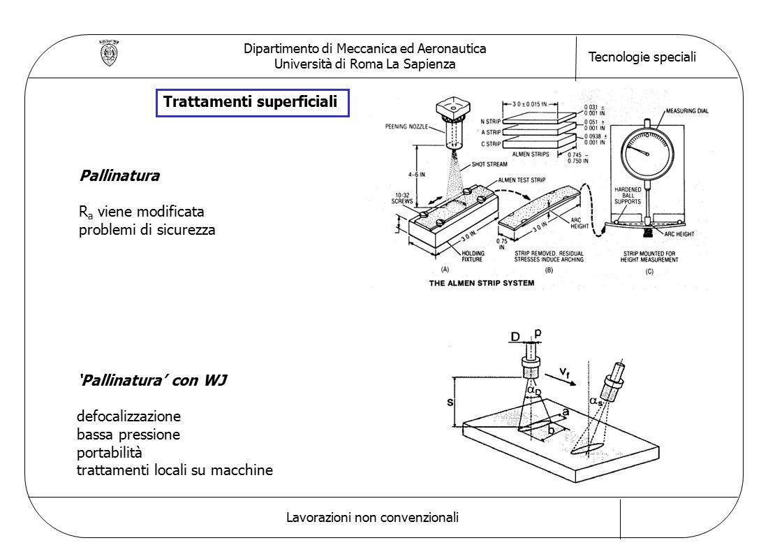 Dipartimento di Meccanica ed Aeronautica Università di Roma La Sapienza Tecnologie speciali Lavorazioni non convenzionali Trattamenti superficiali Pallinatura R a viene modificata problemi di sicurezza 'Pallinatura' con WJ defocalizzazione bassa pressione portabilità trattamenti locali su macchine