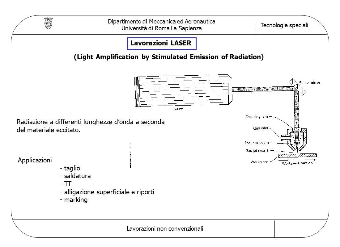Dipartimento di Meccanica ed Aeronautica Università di Roma La Sapienza Tecnologie speciali Lavorazioni non convenzionali Lavorazioni LASER (Light Amplification by Stimulated Emission of Radiation) Radiazione a differenti lunghezze d'onda a seconda del materiale eccitato.