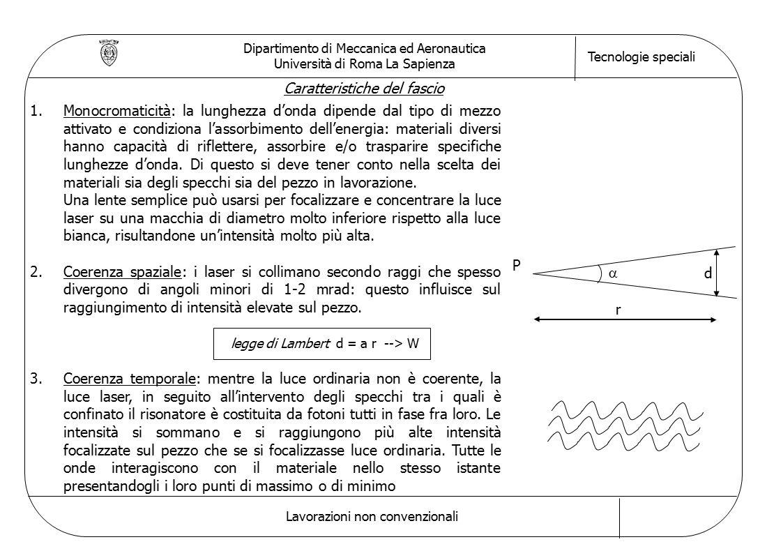 Dipartimento di Meccanica ed Aeronautica Università di Roma La Sapienza Tecnologie speciali Lavorazioni non convenzionali Caratteristiche del fascio d  r P 1.Monocromaticità: la lunghezza d'onda dipende dal tipo di mezzo attivato e condiziona l'assorbimento dell'energia: materiali diversi hanno capacità di riflettere, assorbire e/o trasparire specifiche lunghezze d'onda.