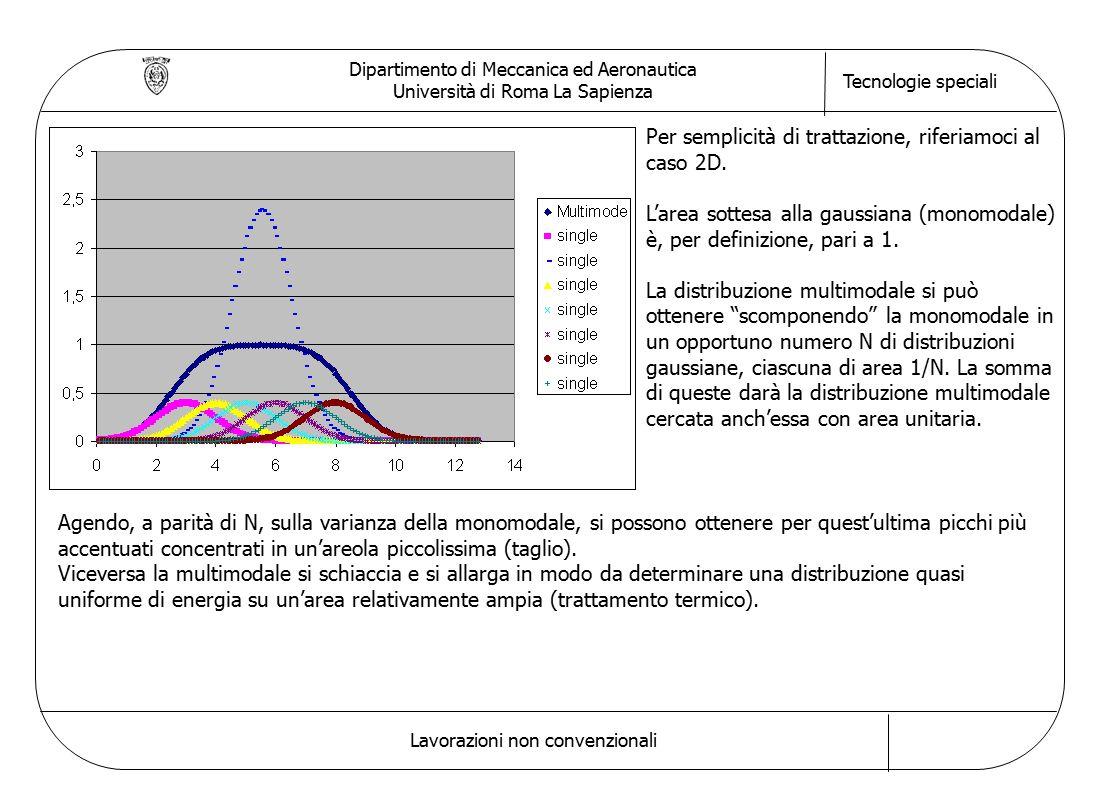 Dipartimento di Meccanica ed Aeronautica Università di Roma La Sapienza Tecnologie speciali Lavorazioni non convenzionali Per semplicità di trattazion