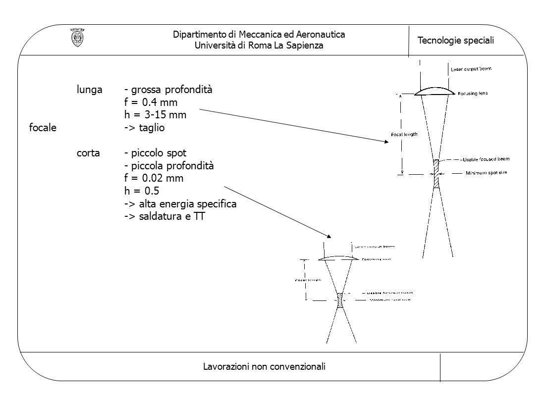 Dipartimento di Meccanica ed Aeronautica Università di Roma La Sapienza Tecnologie speciali Lavorazioni non convenzionali lunga- grossa profondità f = 0.4 mm h = 3-15 mm focale-> taglio corta - piccolo spot - piccola profondità f = 0.02 mm h = 0.5 -> alta energia specifica -> saldatura e TT