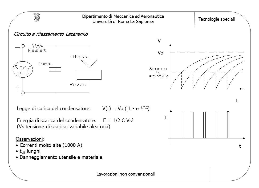 Dipartimento di Meccanica ed Aeronautica Università di Roma La Sapienza Tecnologie speciali Lavorazioni non convenzionali Circuito a rilassamento Lazarenko V Vo t Legge di carica del condensatore: V(t) = Vo ( 1 - e -t/RC ) Energia di scarica del condensatore: E = 1/2 C Vs 2 (Vs tensione di scarica, variabile aleatoria) t I Osservazioni: Correnti molto alte (1000 A) t off lunghi Danneggiamento utensile e materiale