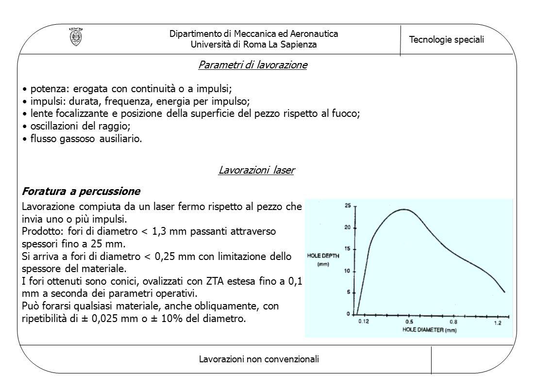 Dipartimento di Meccanica ed Aeronautica Università di Roma La Sapienza Tecnologie speciali Lavorazioni non convenzionali Parametri di lavorazione pot