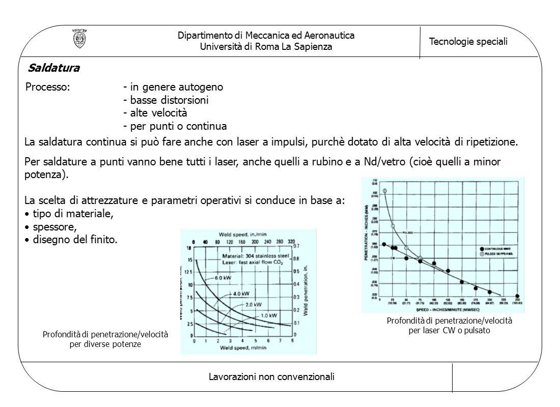 Dipartimento di Meccanica ed Aeronautica Università di Roma La Sapienza Tecnologie speciali Lavorazioni non convenzionali Saldatura Processo:- in gene