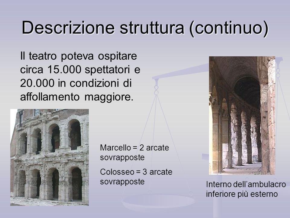 Descrizione struttura (continuo) Interno dell'ambulacro inferiore più esterno Il teatro poteva ospitare circa 15.000 spettatori e 20.000 in condizioni di affollamento maggiore.