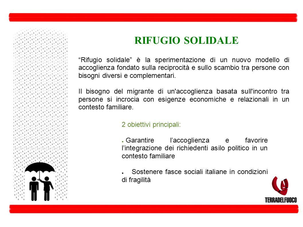"""RIFUGIO SOLIDALE """"Rifugio solidale"""" è la sperimentazione di un nuovo modello di accoglienza fondato sulla reciprocità e sullo scambio tra persone con"""