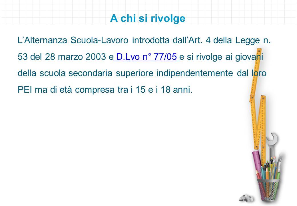 Grazie dell'attenzione Prof.Camarota Antonio Email: antocamma73@gmail.com