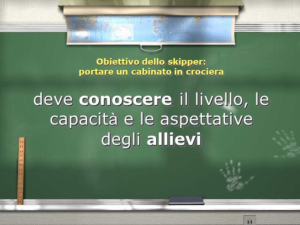 Obiettivo dello skipper: portare un cabinato in crociera deve conoscere il livello, le capacit à e le aspettative degli allievi