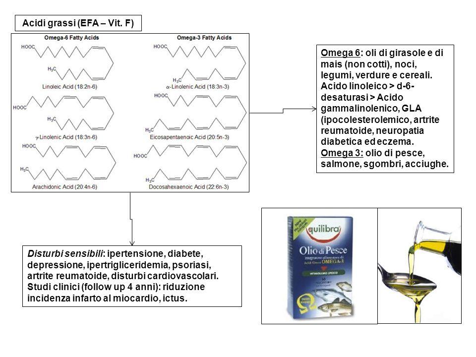 Acidi grassi (EFA – Vit. F) Omega 6: oli di girasole e di mais (non cotti), noci, legumi, verdure e cereali. Acido linoleico > d-6- desaturasi > Acido