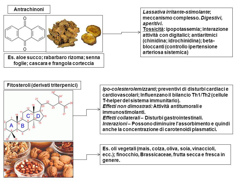 Antrachinoni Lassativa irritante-stimolante; meccanismo complesso. Digestivi, aperitivi. Tossicità: ipopotassemia; interazione attività con digitalici