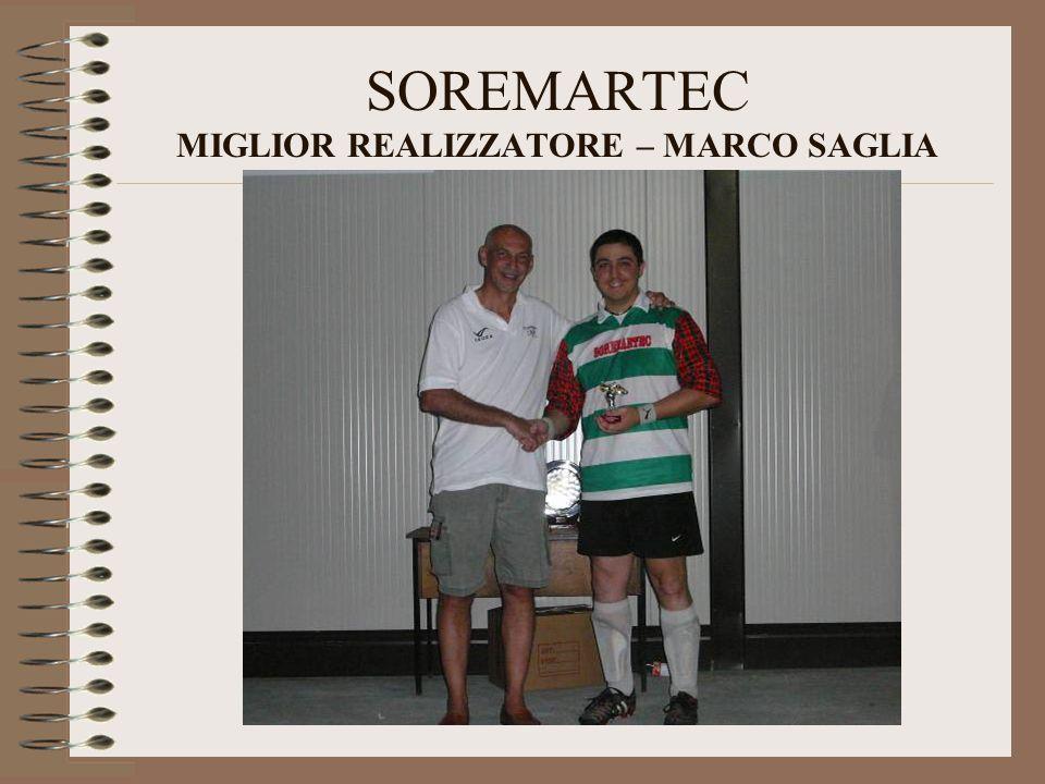 SOREMARTEC MIGLIOR REALIZZATORE – MARCO SAGLIA