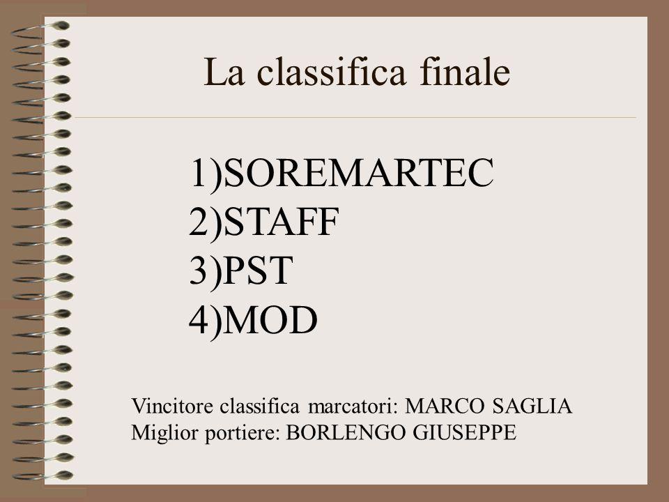 La classifica finale Vincitore classifica marcatori: MARCO SAGLIA Miglior portiere: BORLENGO GIUSEPPE 1)SOREMARTEC 2)STAFF 3)PST 4)MOD