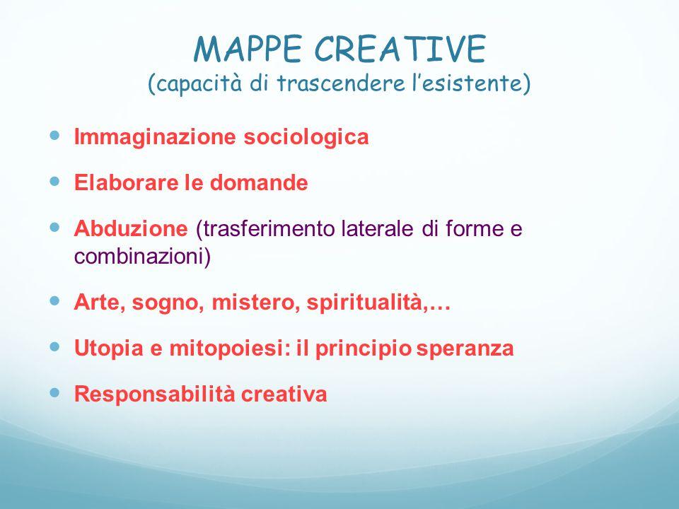 MAPPE CREATIVE (capacità di trascendere l'esistente) Immaginazione sociologica Elaborare le domande Abduzione (trasferimento laterale di forme e combi