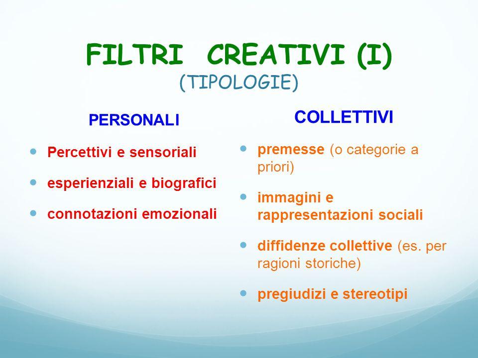 FILTRI CREATIVI (I) (TIPOLOGIE) PERSONALI Percettivi e sensoriali esperienziali e biografici connotazioni emozionali COLLETTIVI premesse (o categorie a priori) immagini e rappresentazioni sociali diffidenze collettive (es.