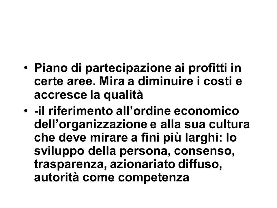 Piano di partecipazione ai profitti in certe aree. Mira a diminuire i costi e accresce la qualità -il riferimento all'ordine economico dell'organizzaz