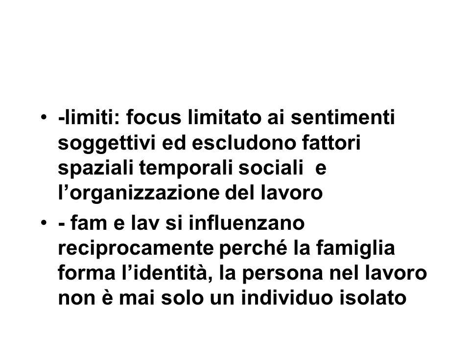 -limiti: focus limitato ai sentimenti soggettivi ed escludono fattori spaziali temporali sociali e l'organizzazione del lavoro - fam e lav si influenzano reciprocamente perché la famiglia forma l'identità, la persona nel lavoro non è mai solo un individuo isolato
