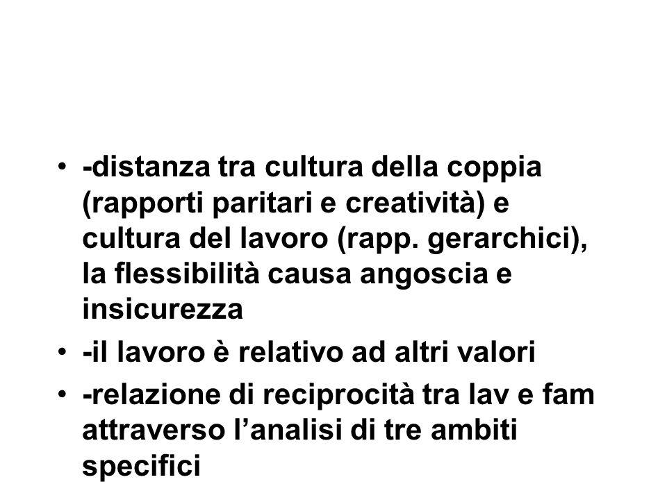 -distanza tra cultura della coppia (rapporti paritari e creatività) e cultura del lavoro (rapp. gerarchici), la flessibilità causa angoscia e insicure