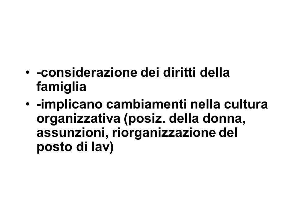 -considerazione dei diritti della famiglia -implicano cambiamenti nella cultura organizzativa (posiz. della donna, assunzioni, riorganizzazione del po