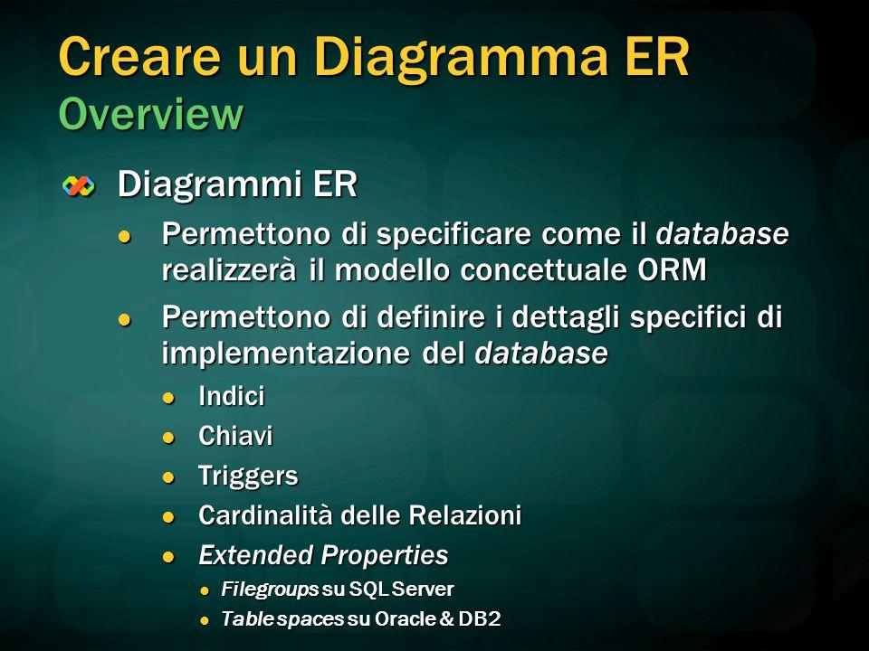 Creare un Diagramma ER Overview Diagrammi ER Permettono di specificare come il database realizzerà il modello concettuale ORM Permettono di specificar