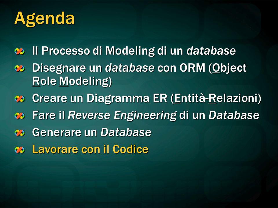Agenda Il Processo di Modeling di un database Disegnare un database con ORM (Object Role Modeling) Creare un Diagramma ER (Entità-Relazioni) Fare il R