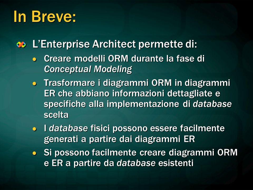 In Breve: L'Enterprise Architect permette di: Creare modelli ORM durante la fase di Conceptual Modeling Creare modelli ORM durante la fase di Conceptu
