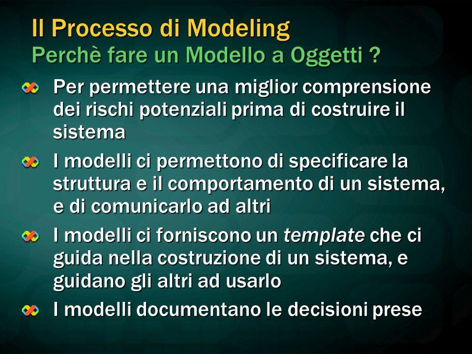 Il Processo di Modeling Perchè fare un Modello a Oggetti ? Per permettere una miglior comprensione dei rischi potenziali prima di costruire il sistema