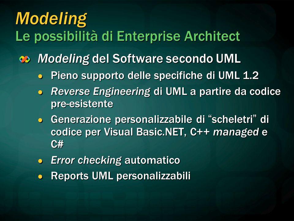 Modeling Le possibilità di Enterprise Architect Modeling del Software secondo UML Pieno supporto delle specifiche di UML 1.2 Pieno supporto delle spec