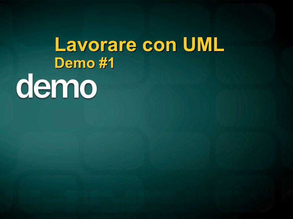 Lavorare con UML Demo #1
