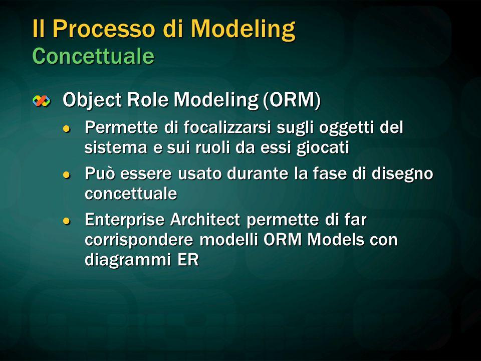 Il Processo di Modeling Concettuale Object Role Modeling (ORM) Permette di focalizzarsi sugli oggetti del sistema e sui ruoli da essi giocati Permette