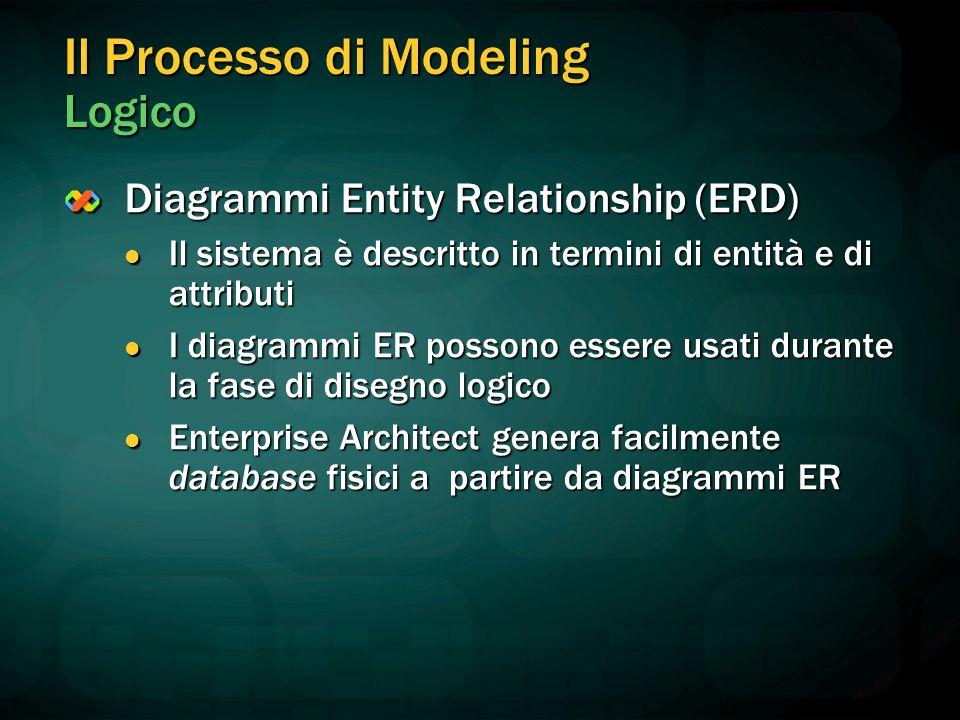Il Processo di Modeling Logico Diagrammi Entity Relationship (ERD) Il sistema è descritto in termini di entità e di attributi Il sistema è descritto i