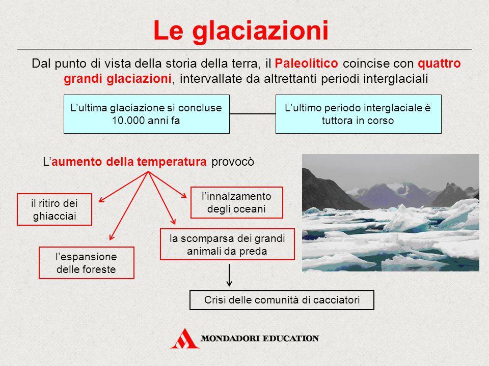 Le glaciazioni Dal punto di vista della storia della terra, il Paleolitico coincise con quattro grandi glaciazioni, intervallate da altrettanti period
