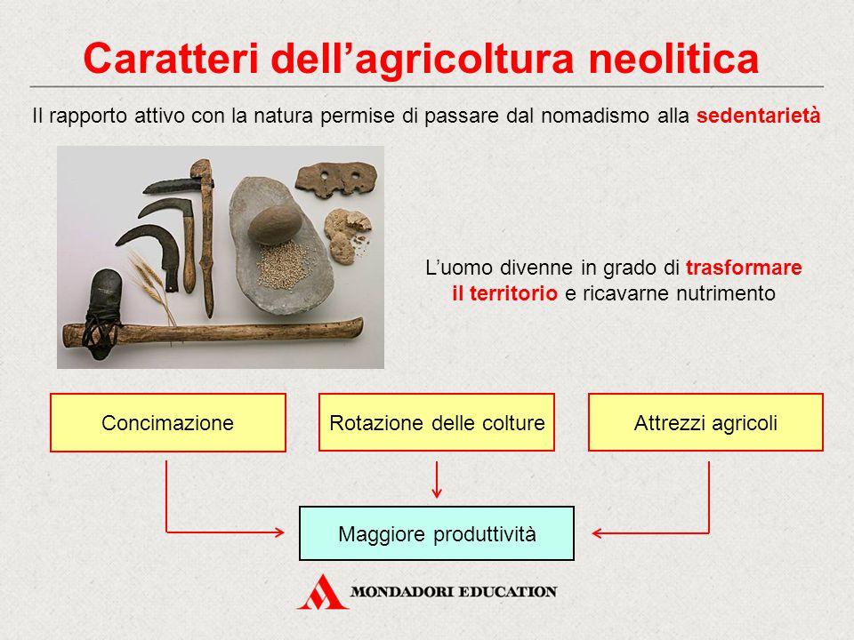 Caratteri dell'agricoltura neolitica Il rapporto attivo con la natura permise di passare dal nomadismo alla sedentarietà L'uomo divenne in grado di tr