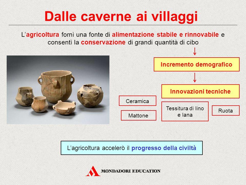 Dalle caverne ai villaggi L'agricoltura fornì una fonte di alimentazione stabile e rinnovabile e consentì la conservazione di grandi quantità di cibo