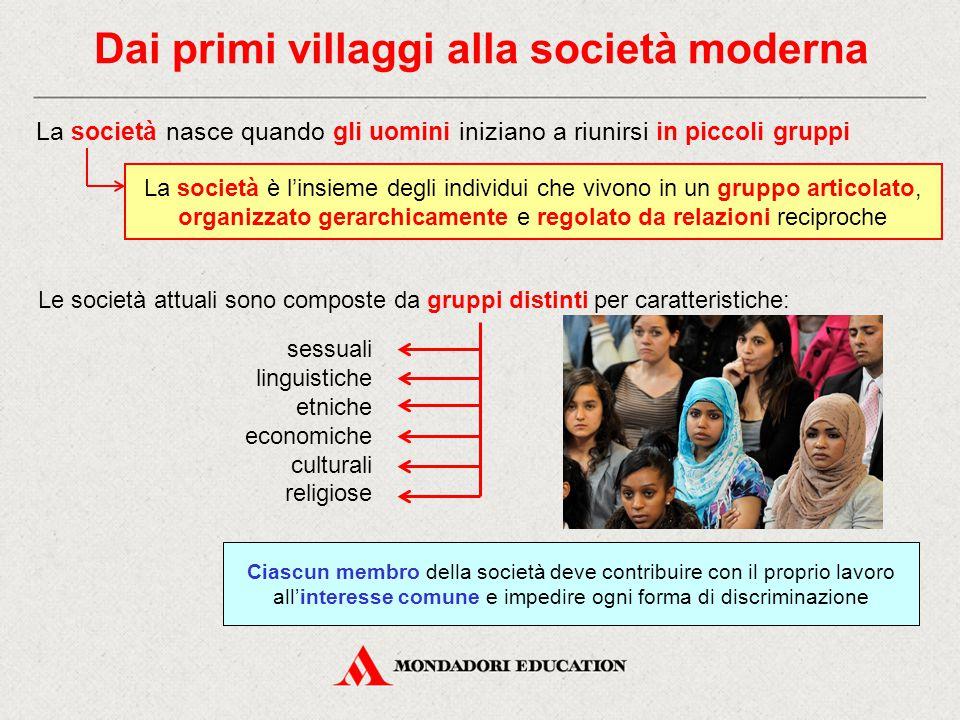 Dai primi villaggi alla società moderna sessuali linguistiche etniche economiche culturali religiose La società è l'insieme degli individui che vivono