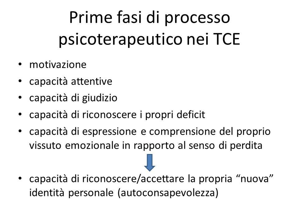 Prime fasi di processo psicoterapeutico nei TCE motivazione capacità attentive capacità di giudizio capacità di riconoscere i propri deficit capacità
