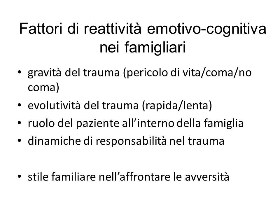 gravità del trauma (pericolo di vita/coma/no coma) evolutività del trauma (rapida/lenta) ruolo del paziente all'interno della famiglia dinamiche di re