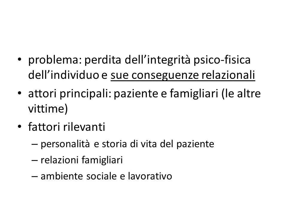 problema: perdita dell'integrità psico-fisica dell'individuo e sue conseguenze relazionali attori principali: paziente e famigliari (le altre vittime)