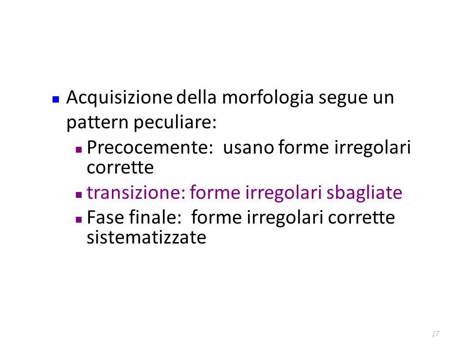 Acquisizione della morfologia segue un pattern peculiare: Precocemente: usano forme irregolari corrette transizione: forme irregolari sbagliate Fase f