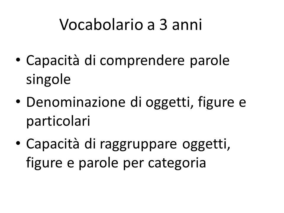 Vocabolario a 3 anni Capacità di comprendere parole singole Denominazione di oggetti, figure e particolari Capacità di raggruppare oggetti, figure e p