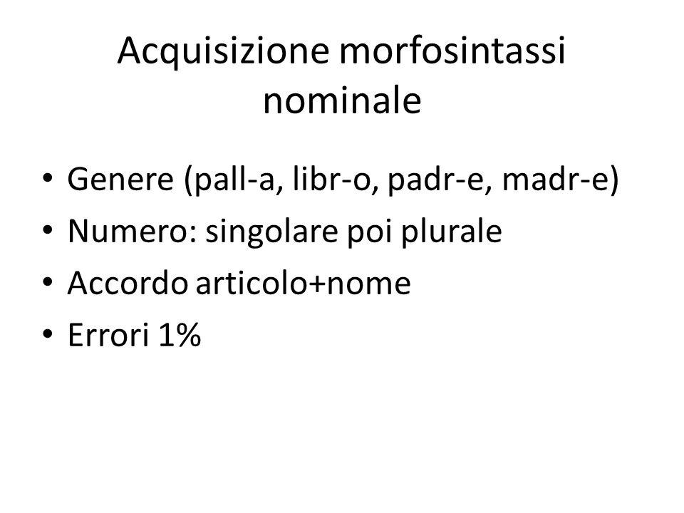 Acquisizione morfosintassi nominale Genere (pall-a, libr-o, padr-e, madr-e) Numero: singolare poi plurale Accordo articolo+nome Errori 1%