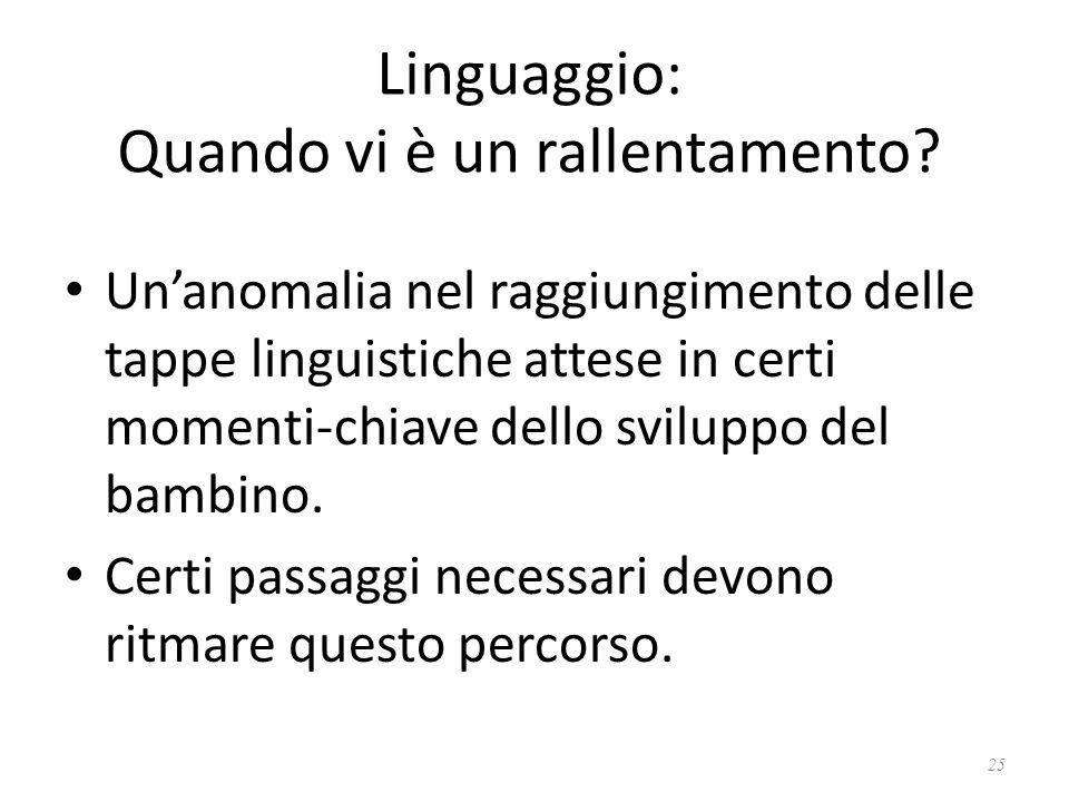 Un'anomalia nel raggiungimento delle tappe linguistiche attese in certi momenti-chiave dello sviluppo del bambino. Certi passaggi necessari devono rit
