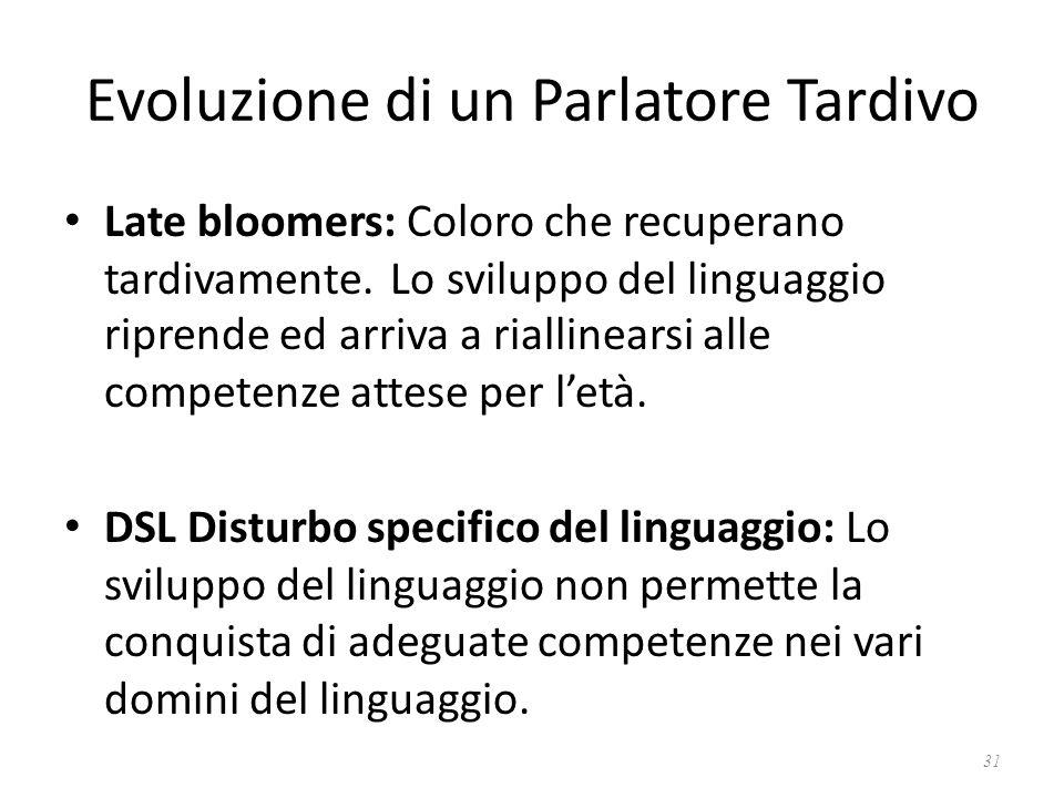 Evoluzione di un Parlatore Tardivo Late bloomers: Coloro che recuperano tardivamente. Lo sviluppo del linguaggio riprende ed arriva a riallinearsi all
