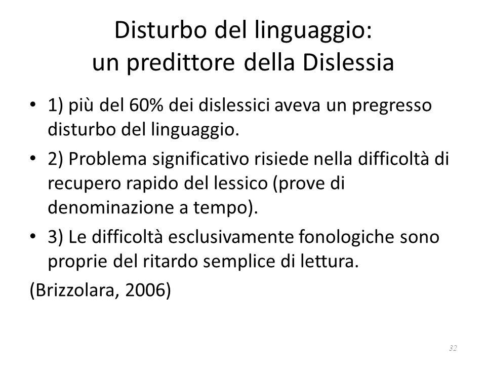 Disturbo del linguaggio: un predittore della Dislessia 1) più del 60% dei dislessici aveva un pregresso disturbo del linguaggio. 2) Problema significa