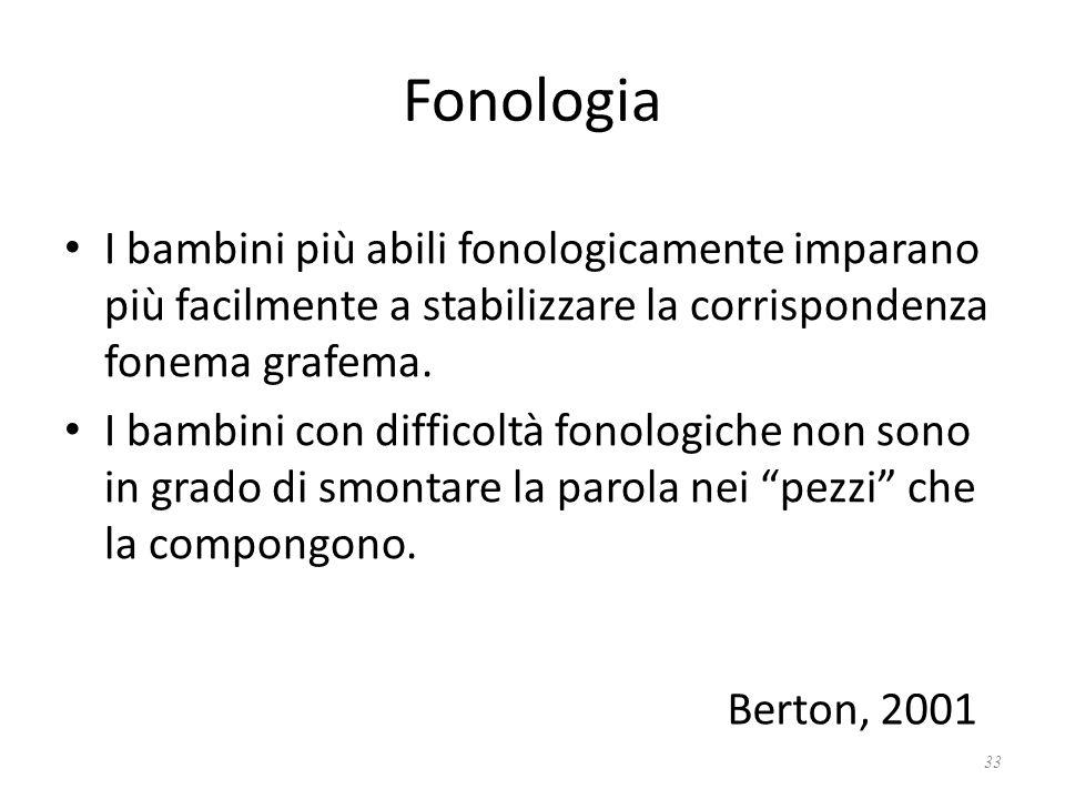 Fonologia I bambini più abili fonologicamente imparano più facilmente a stabilizzare la corrispondenza fonema grafema. I bambini con difficoltà fonolo