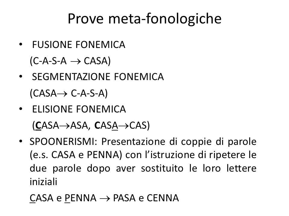 Prove meta-fonologiche FUSIONE FONEMICA (C-A-S-A  CASA) SEGMENTAZIONE FONEMICA (CASA  C-A-S-A) ELISIONE FONEMICA (CASA  ASA, CASA  CAS) SPOONERISM